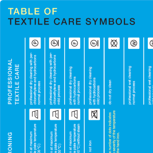 Table of textile care symbols
